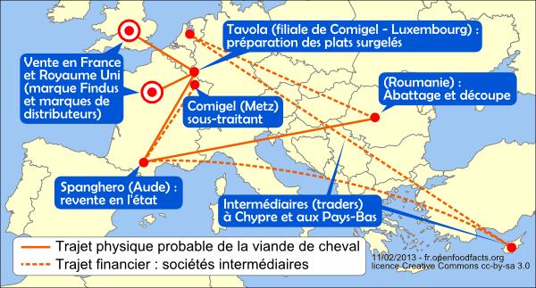 Carte du trajet de la viande de cheval des lasagnes Findus