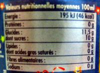 Champomy Nutrition.25.200