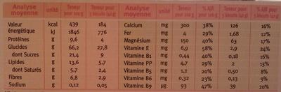 Biscuit complet au germe de blé - informations nutritionnelles